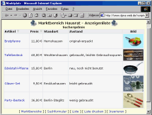 Marktplatz-Script